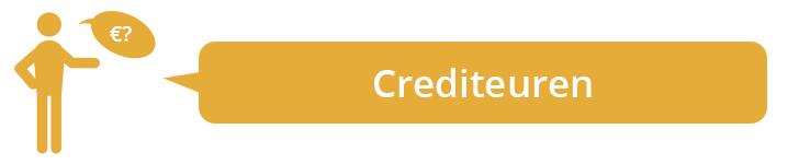 Crediteuren