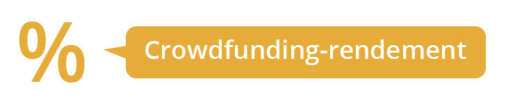 Gemiddeld crowdfunding-rendement